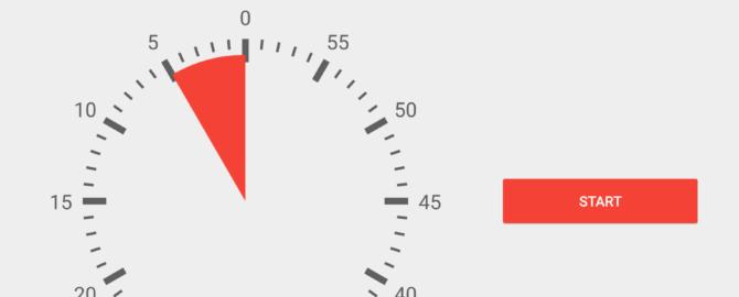 Ich Hab' Noch 5 Minuten, Da Kann Ich Noch Schnell… – Wie Sich ADHS-Menschen Damit Selbst Stress Machen